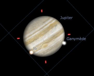 Jupiter Transits Sachidanandababu Search Results Cook